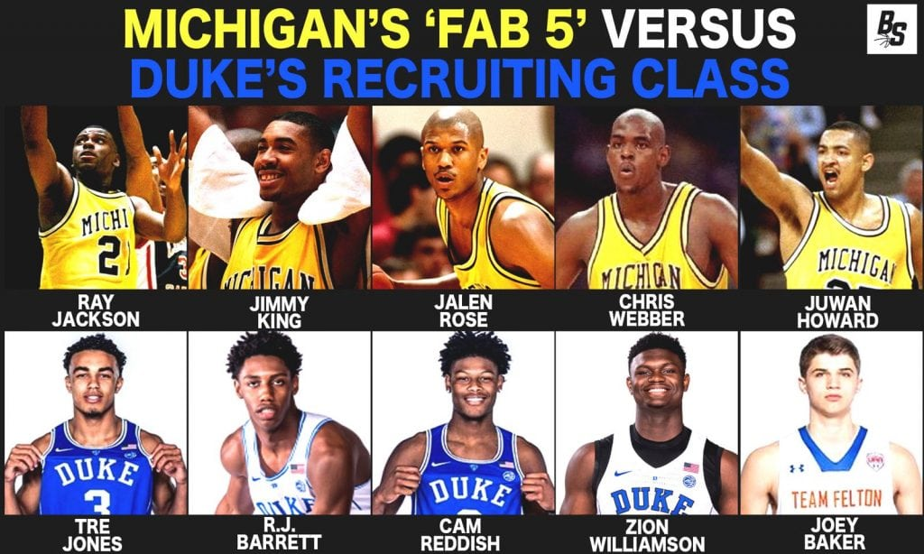 Is the 2018-2019 Duke 'Fab 5' the best recruiting class ever?