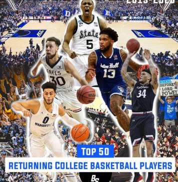 Top returning college basketball players