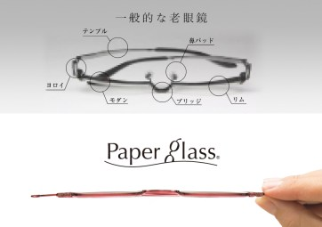 Paper Glass thinness
