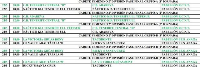FASE FINAL SEGUNDA DIVISIÓN CADETE FEMENINO