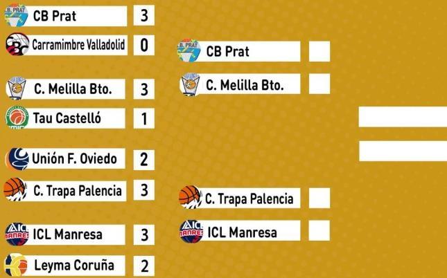 Las semifinales de LEB Oro por el ascenso a la ACB comienzan el viernes 18