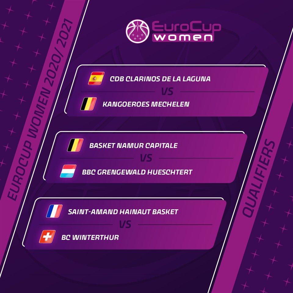 FIBA aplaza a diciembre la eliminatoria del Clarinos en Eurocup Women