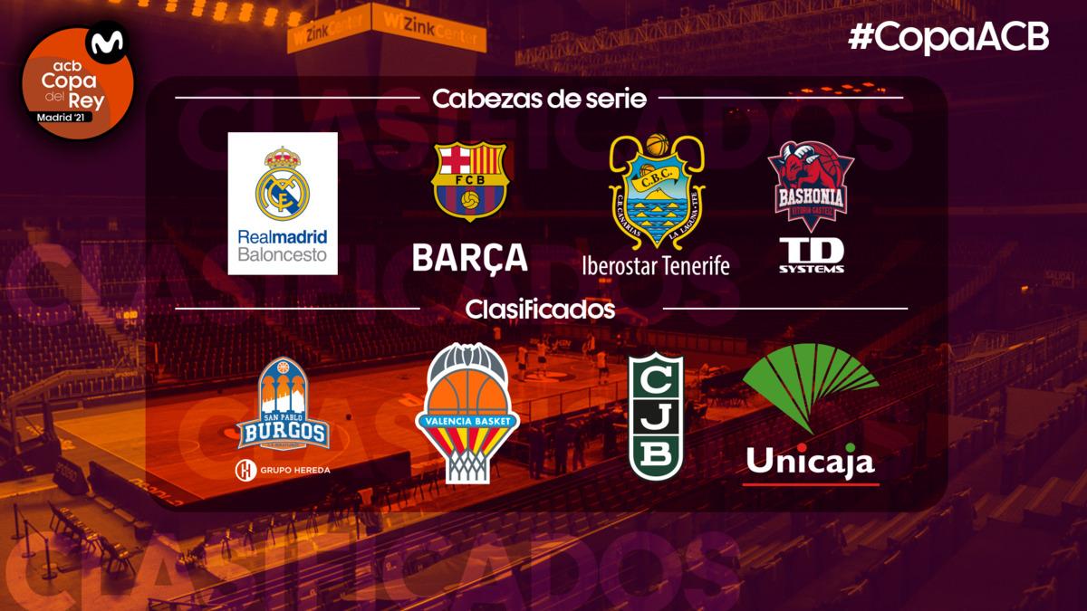 Valencia, Joventut, Málaga o Miraflores de Burgos, posible cruce en cuartos de Copa