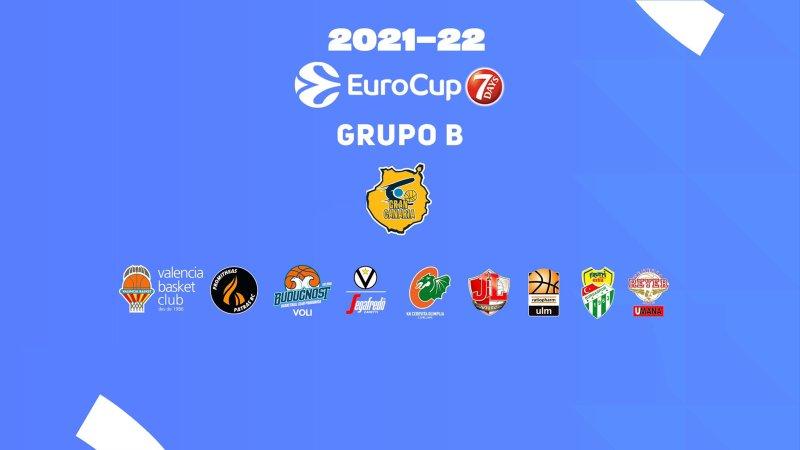 El Gran Canaria-Claret, en el grupo B de la EuroCup 2021/22