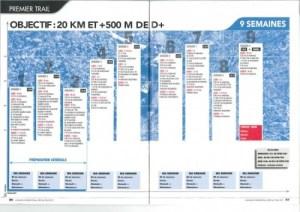 Plan 20km et + 500 D+