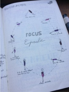 yoga, focus épaule, bujo