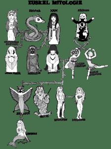 Basque_mythology