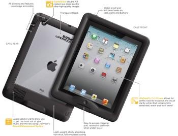 iPad Case Features