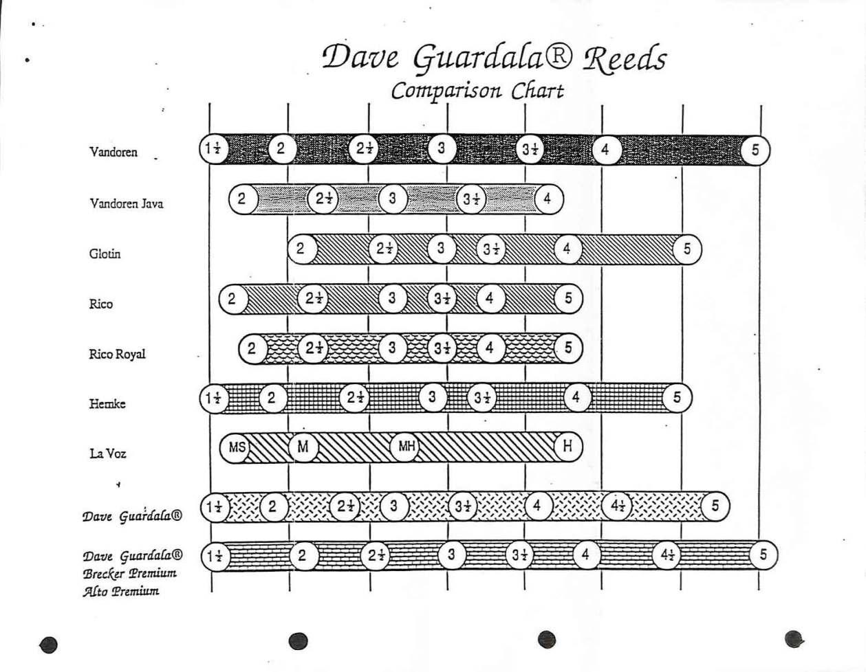 Dave Guardala, reeds, brochure, saxophone reeds