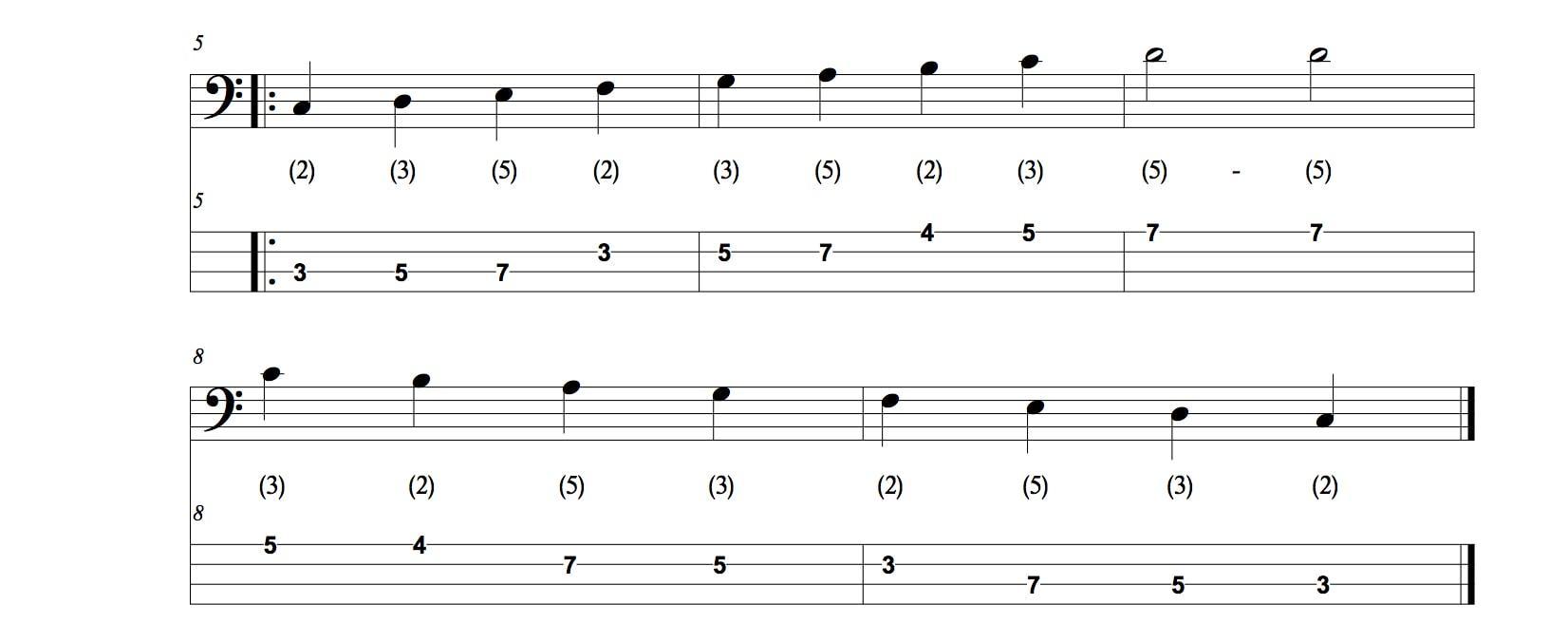 Doigtes gamme majeure guitare basse corde La_2
