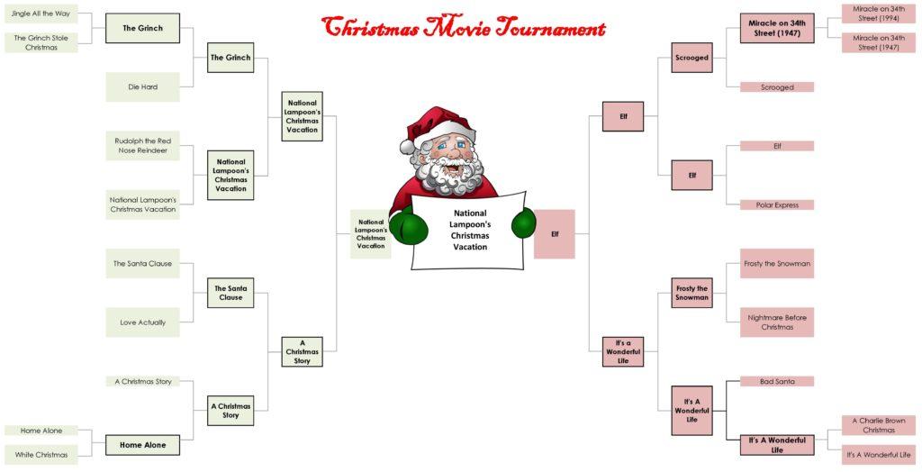 BASYS 2016 Christmas Movie Tournament Winner