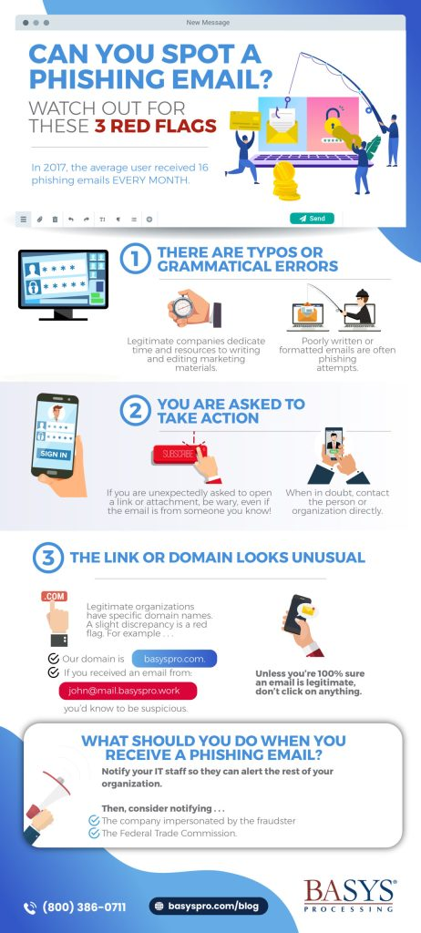Infographic-Can You Spot a Phishing Email