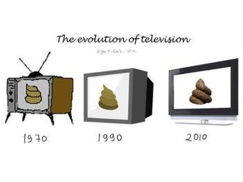 evolotion of television