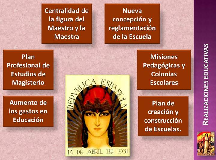 04 República Reforma Educativa
