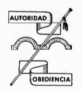 Autoridad y obediencia