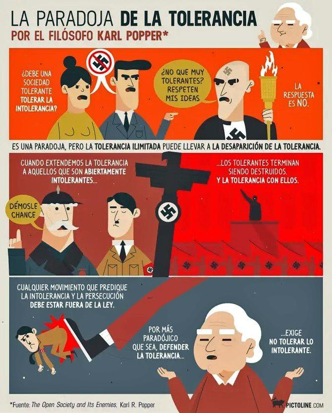 K. POPPER La paradoja de la tolerancia