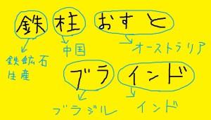 999995r - 鉄柱解説