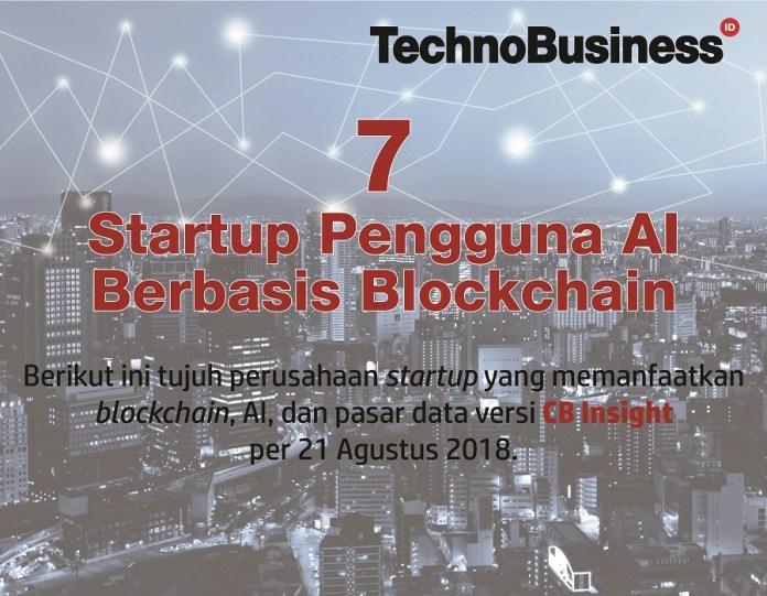 7 Startup Pengguna AI Berbasis Blockchain