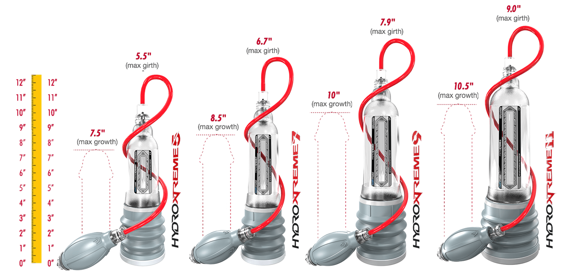 hydroxtreme size guide