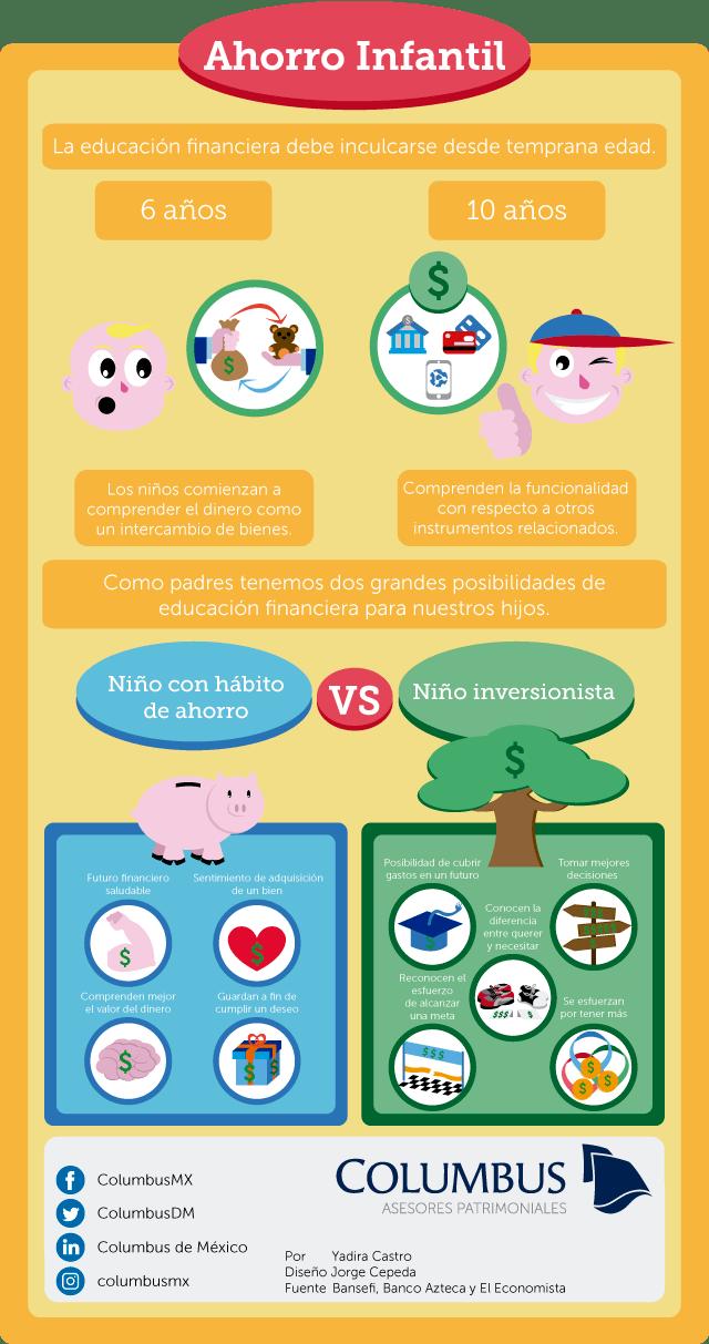infografia-ahorro-infantil