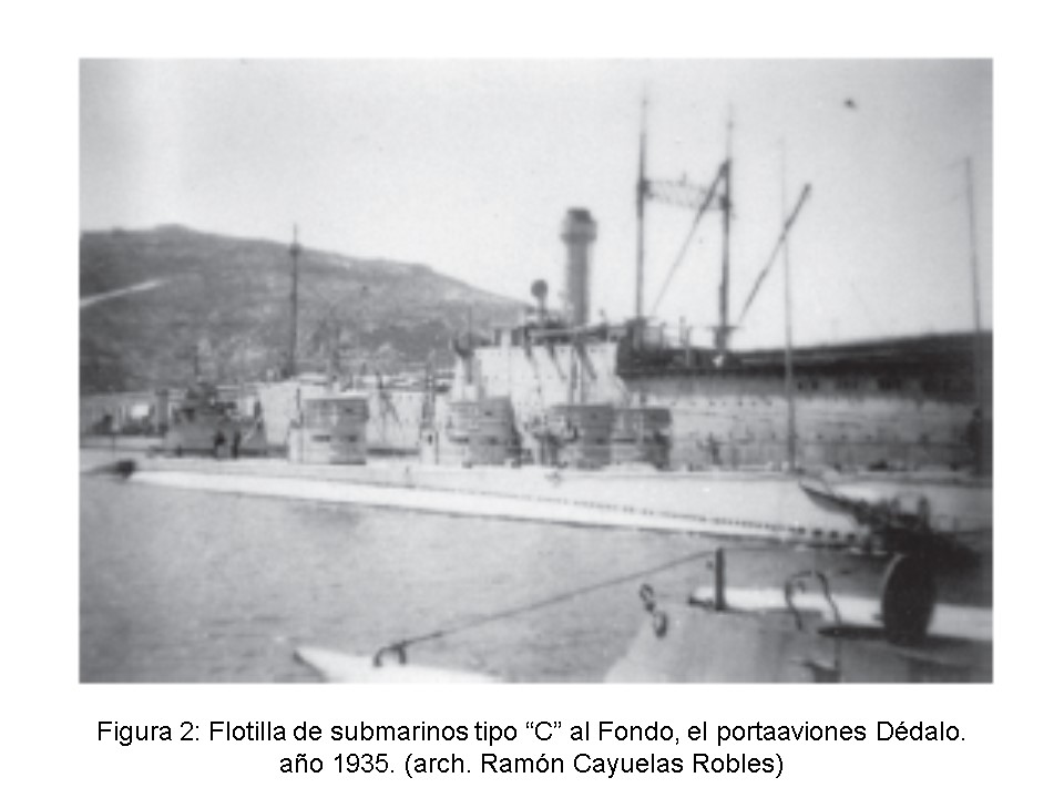La pérdida del submarino C-5 y D. José María de Lara (2/6)