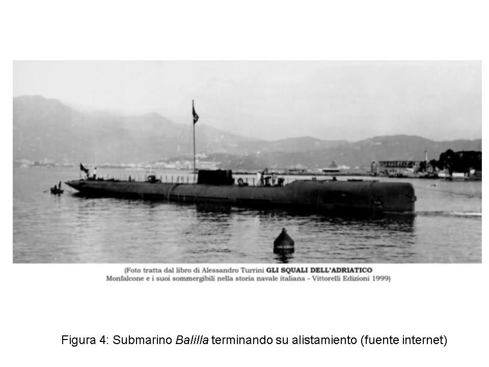Historia de un submarino italiano que pudo ser español, el U-42 o Balilla. (4/6)