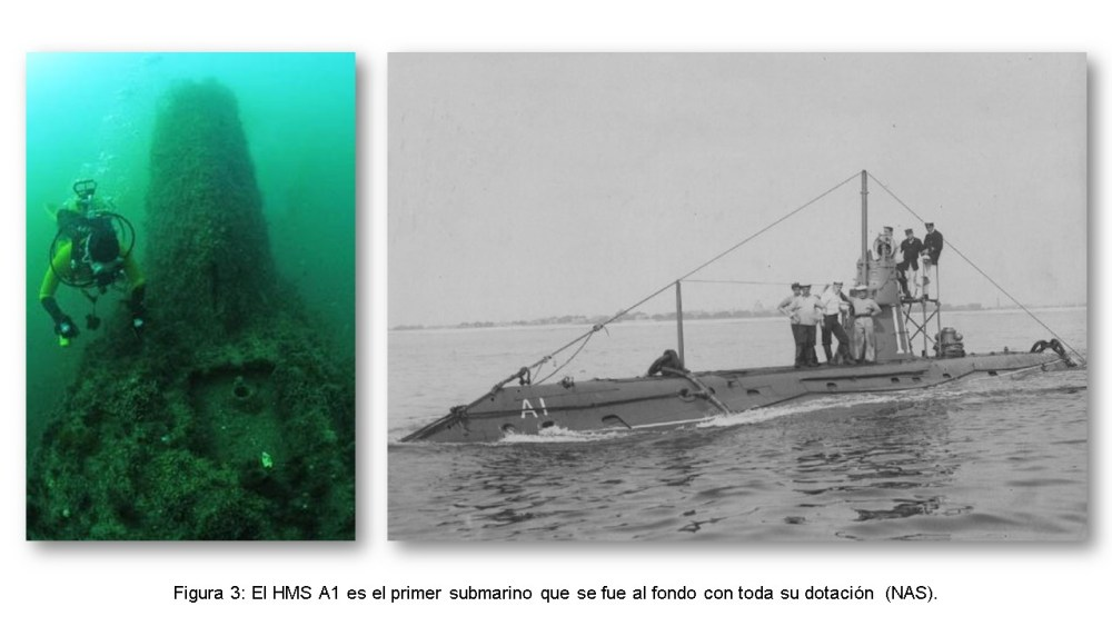 SALVAMENTO SUBMARINO: EL ASCENSOR SUBMARINO GÉNOVA. (3/6)