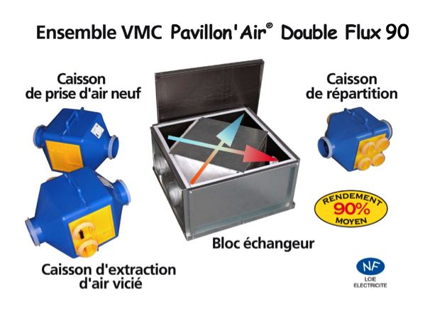 Batijournal Ventilation Double Flux