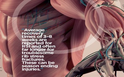 Understanding Rib stress fractures and the mechanics behind them