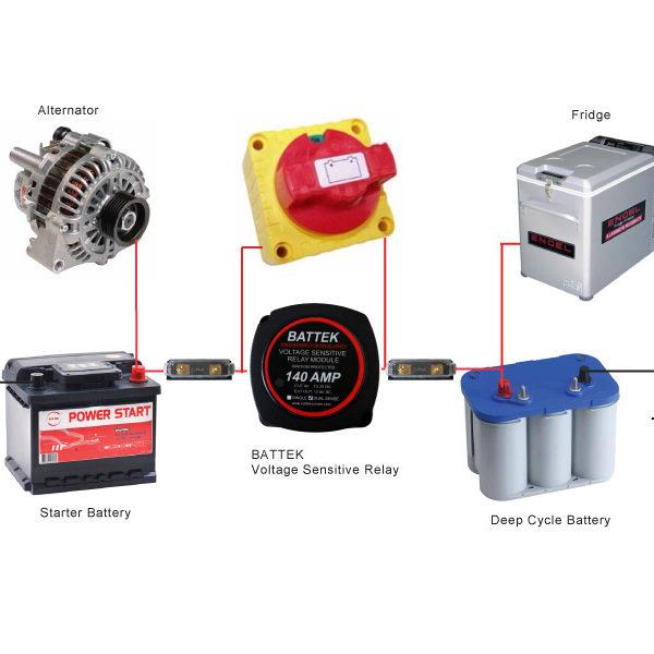 battek voltage sensitive relay 12v 140a single sense smart battery  isolator