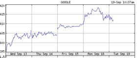 Goog9.19.06