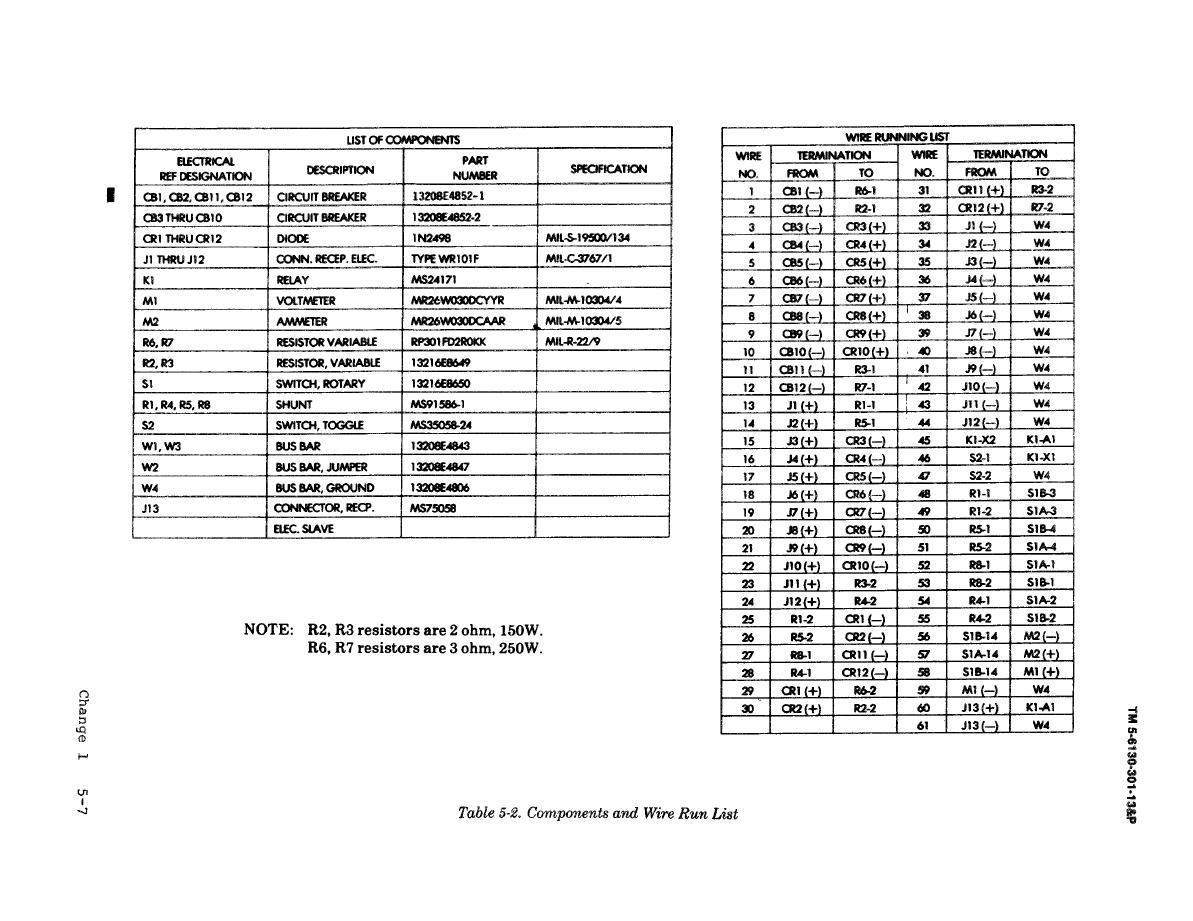 Table 5 2 Components And Wire Run List
