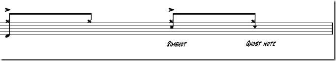 ghost notes deuxième temps 1