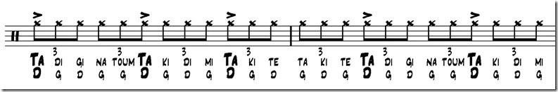 pyramid song découpe rythmique