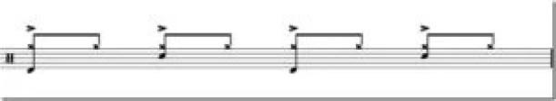 apprendre la batterie accents-cymbale