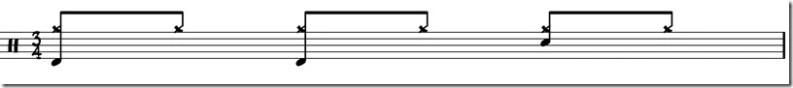 Partition de batterie : rythme en 3/4