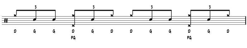 apprendre la batterie jazz doigté
