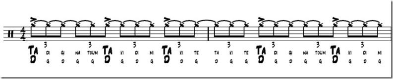 pyramid song regrouper les accents