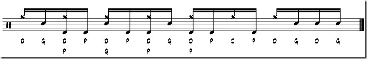 apprendre a jouer de la batterie john bonham led zeppelin