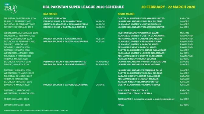 The Pakistan Super League will begin on February 20 PSL Pakistan cricket
