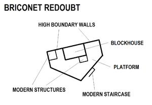 Briconet Redoubt.