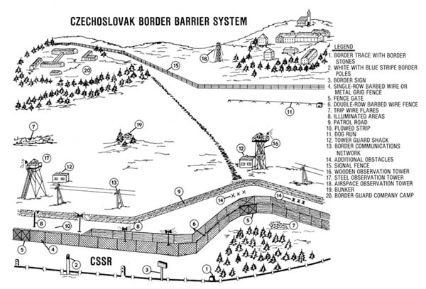 Czechoslavakian Fence Zone Structure