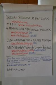 ecotopia-strawbale-workshop-sweden-2017-72