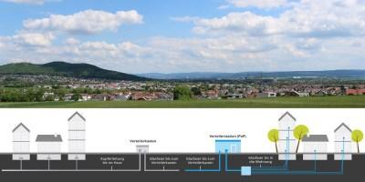 Glasfaser, Baunatal, Digitalisierung