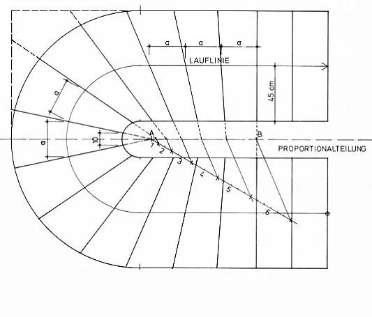 Stufenausbildung Treppen Planungsgrundlagen Baunetz_Wissen