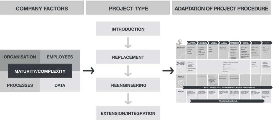 BC_Website_Grafiken_ProjectType_EN_NEW