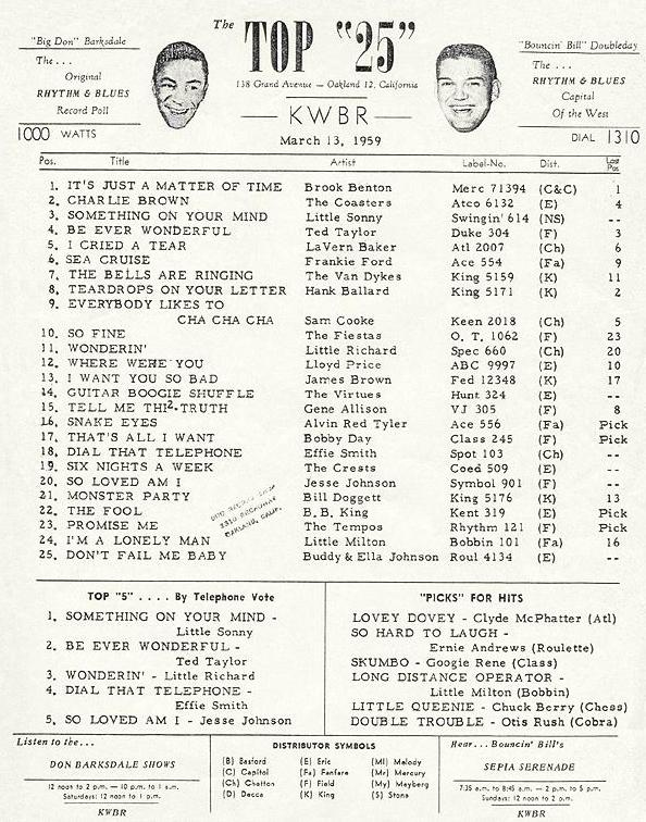 kwbr_survey_mar-19-1959