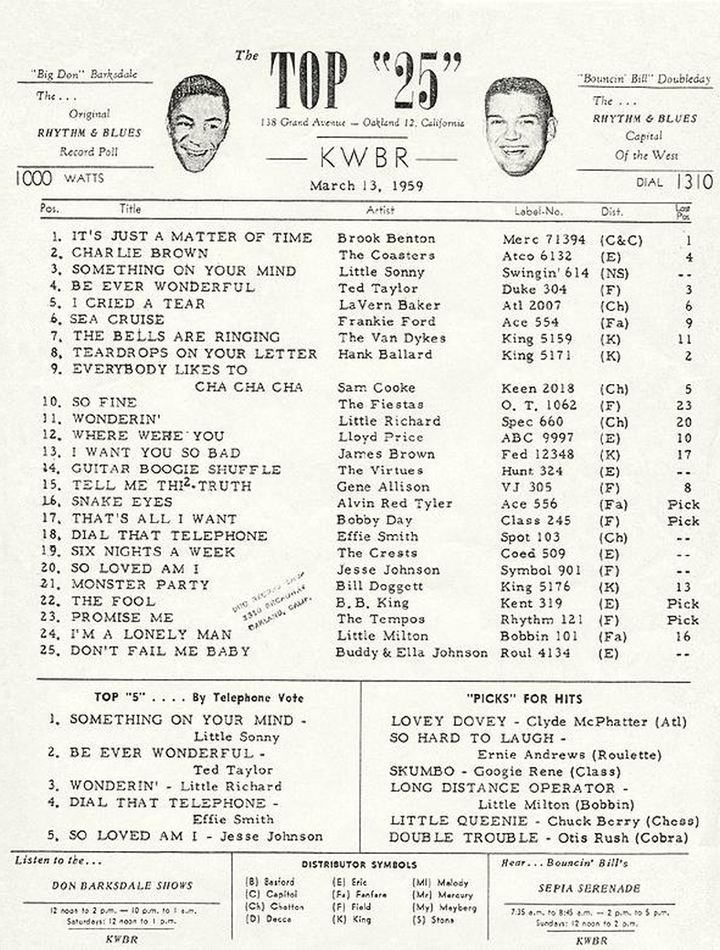 KWBR March 1959 Survey (Image)