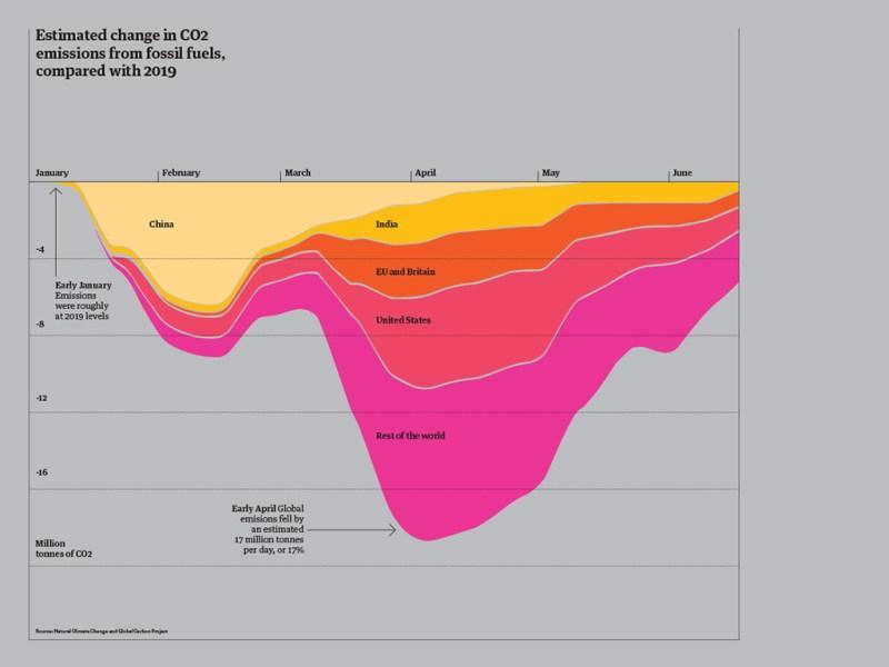 Environment-Graph