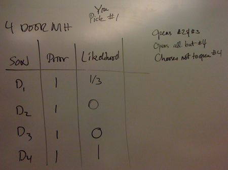 The second Monty Hall problem we solved